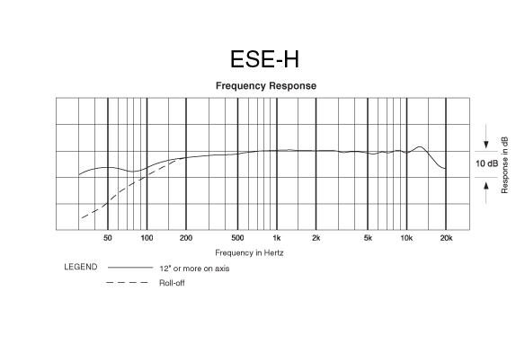 Audio Technica ES933H