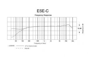 Audio Technica ES935C6