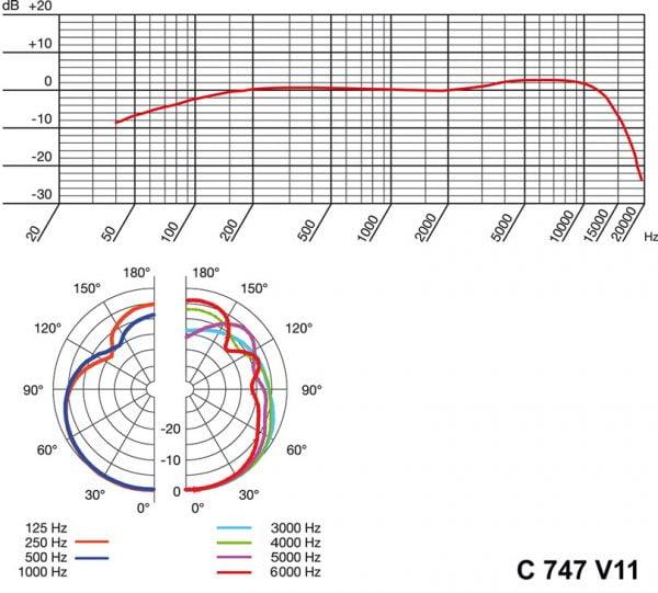 AKG C747 v11