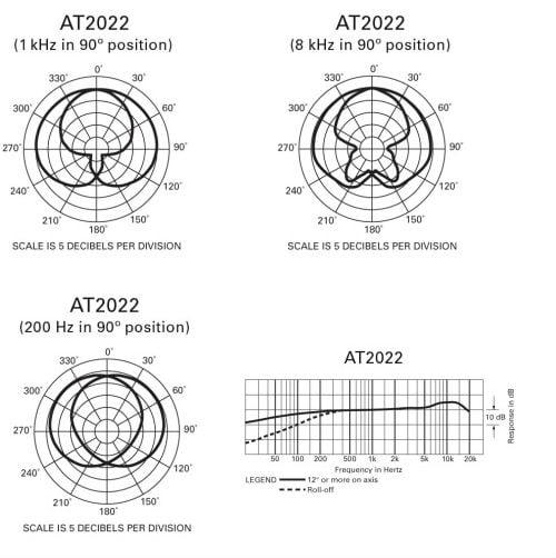 Audio Technica AT2022