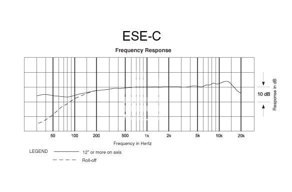 Audio Technica ES933C