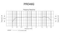 Audio Technica Pro 49QL