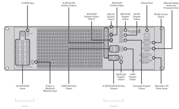 Blackmagic Design ATEM 2 M/E Production Switcher