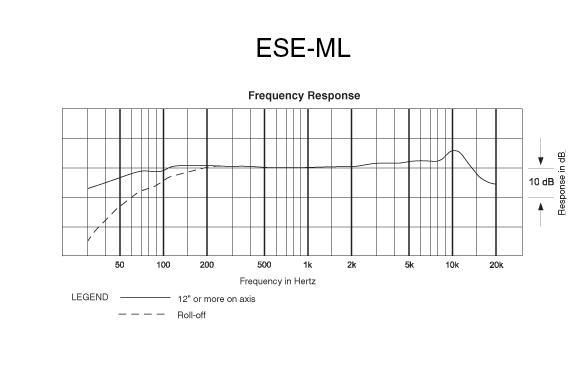 Audio Technica ES915ML18